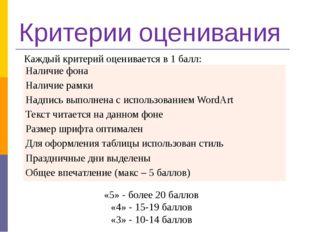 Критерии оценивания Каждый критерий оценивается в 1 балл: «5» - более 20 бал