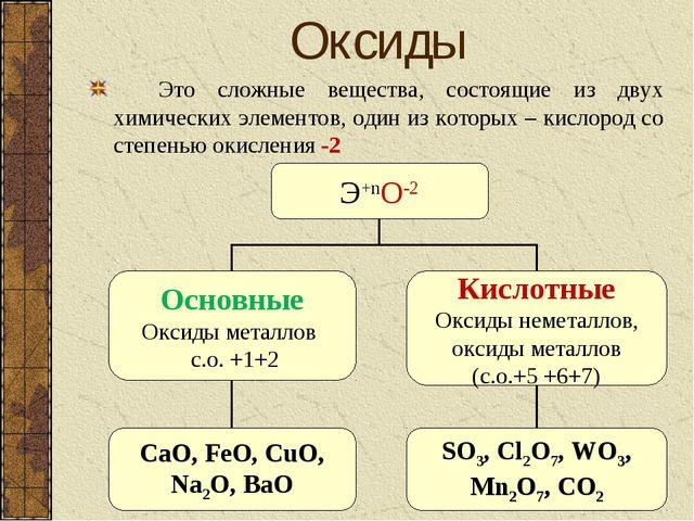 Оксиды Это сложные вещества, состоящие из двух химических элементов, один из...