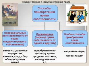 Имущественные и неимущественные права вновь создаваемое имущество, находка, к