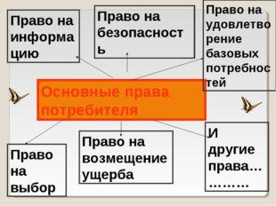 Основные права потребителя Право на выбор Право на информацию Право на безопа
