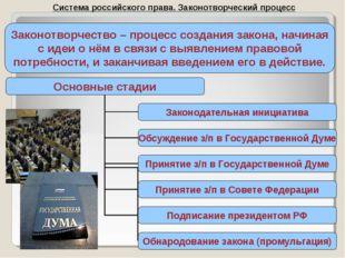 Система российского права. Законотворческий процесс Законотворчество – процес