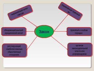 Закон нормативный правовой акт. принятый в особом порядке органом законодател