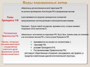 Указы Президента РФобязательны для исполнения на всей территории РФ не должн