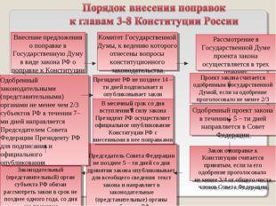 Внесение предложения о поправке в Государственную Думу в виде закона РФ о по
