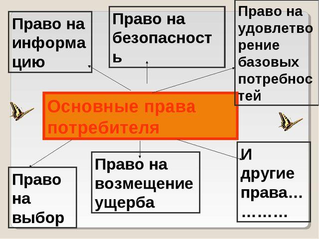 Основные права потребителя Право на выбор Право на информацию Право на безопа...
