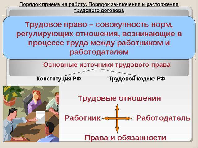 Порядок приема на работу. Порядок заключения и расторжения трудового договора...
