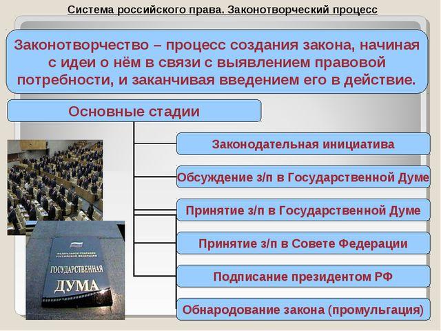 Система российского права. Законотворческий процесс Законотворчество – процес...