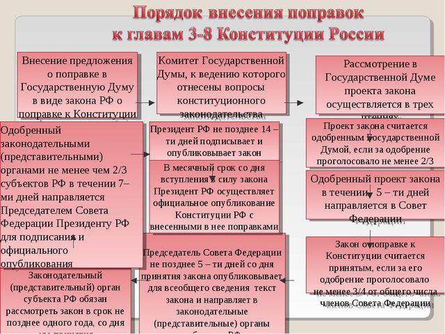 Внесение предложения о поправке в Государственную Думу в виде закона РФ о по...