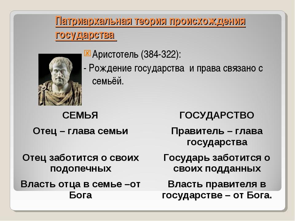 Патриархальная теория происхождения государства Аристотель (384-322): - Рожде...