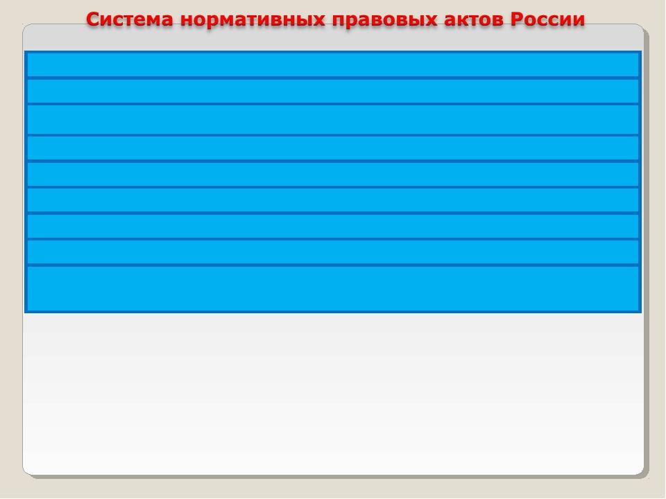 Конституция Российской Федерации Федеральные законы : федеральные конституцио...