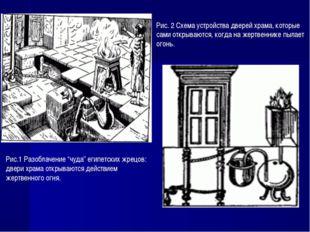 """Рис.1 Разоблачение """"чуда"""" египетских жрецов: двери храма открываются действие"""