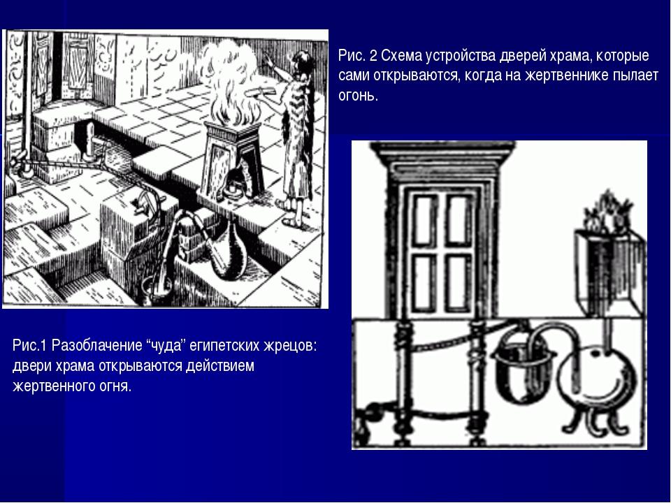 """Рис.1 Разоблачение """"чуда"""" египетских жрецов: двери храма открываются действие..."""