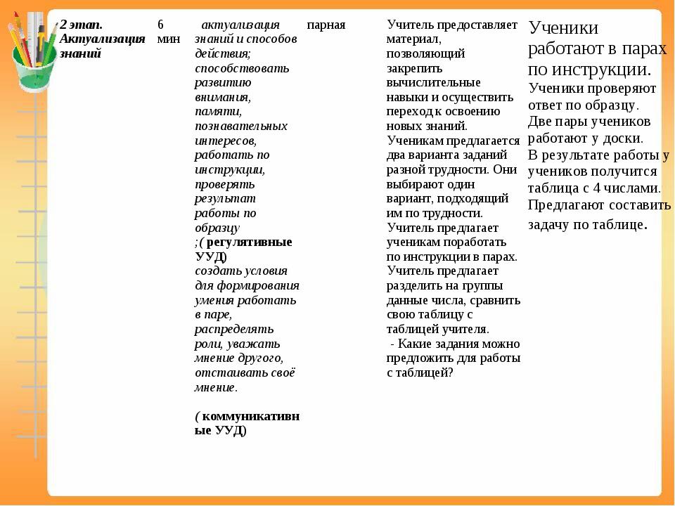 2 этап. Актуализация знаний6 мин актуализация знаний и способов действия; с...