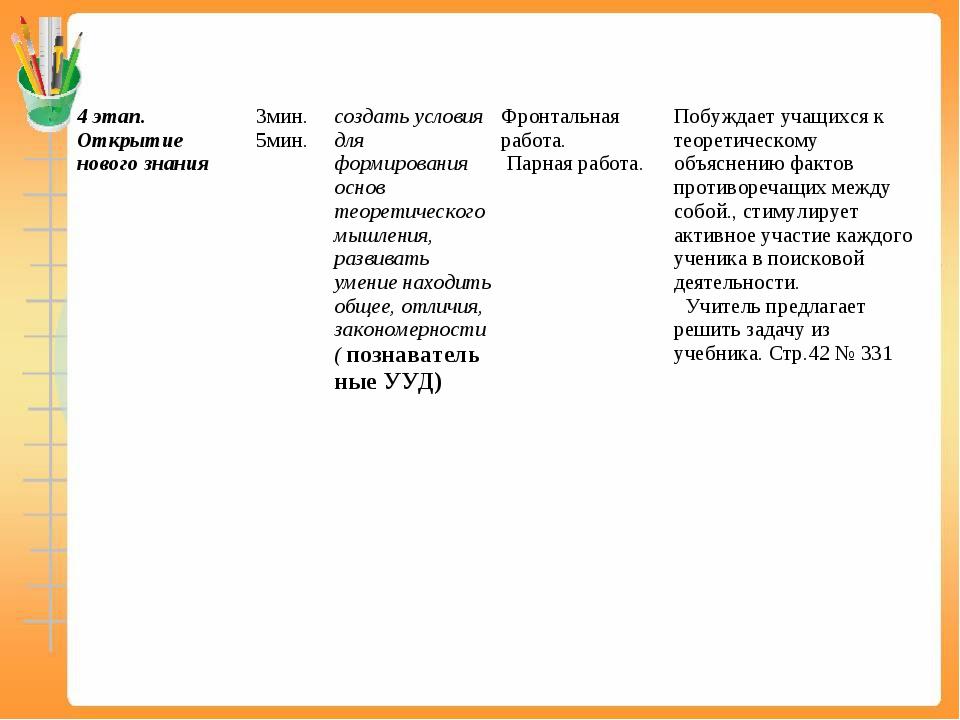 4 этап. Открытие нового знания3мин. 5мин.создать условия для формирования о...