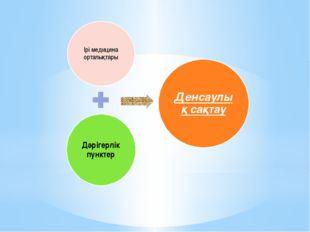 Рекреация табиғи ескерткіштер мәдени - тарихи Жартастар Үнгірлер сарқырамала