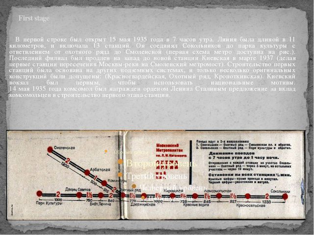 First stage В первой строке был открыт 15 мая 1935 года в 7 часов утра. Линия...