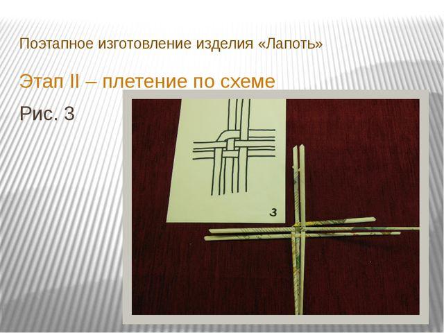 Поэтапное изготовление изделия «Лапоть» Этап II – плетение по схеме Рис. 3