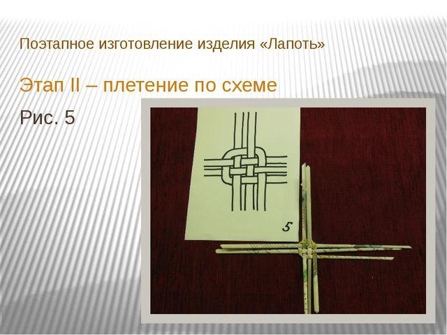 Поэтапное изготовление изделия «Лапоть» Этап II – плетение по схеме Рис. 5
