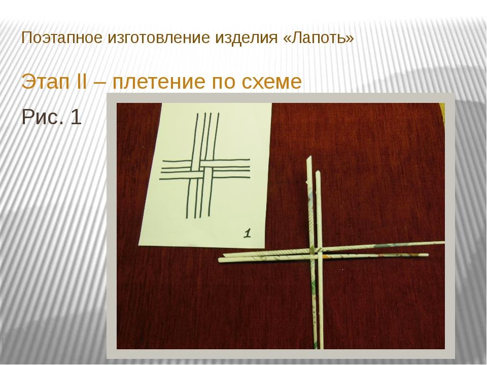 Поэтапное изготовление изделия «Лапоть» Этап II – плетение по схеме Рис. 1