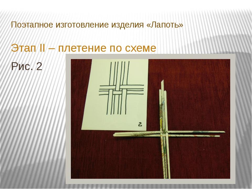 Поэтапное изготовление изделия «Лапоть» Этап II – плетение по схеме Рис. 2