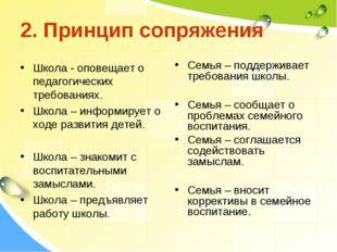 2. Принцип сопряжения Школа - оповещает о педагогических требованиях. Школа –