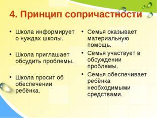 4. Принцип сопричастности Школа информирует о нуждах школы. Школа приглашает