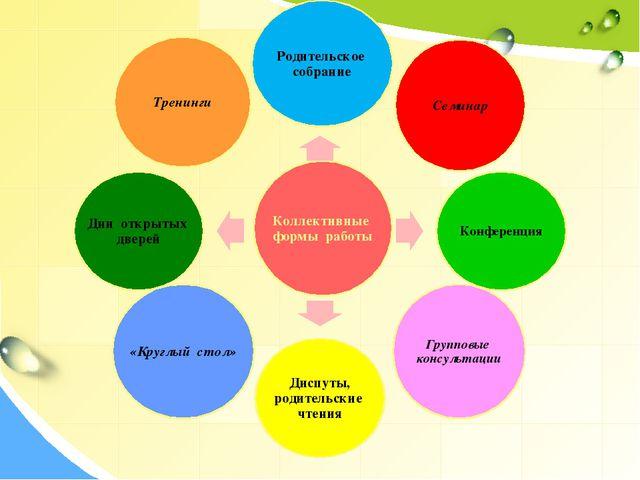 Групповые консультации Тренинги «Круглый стол» Семинар
