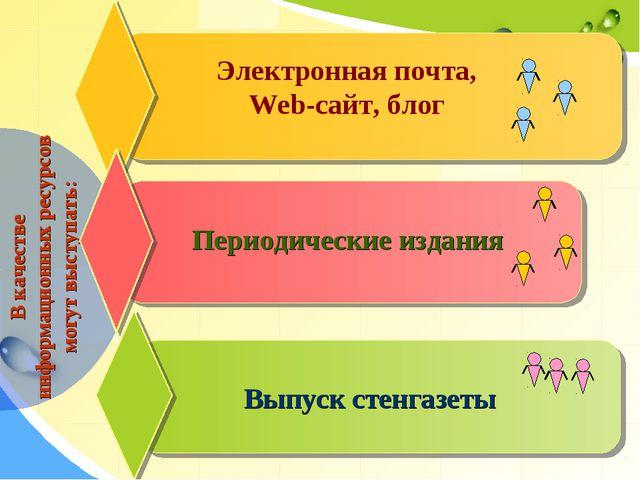 Выпуск стенгазеты В качестве информационных ресурсов могут выступать: Период...
