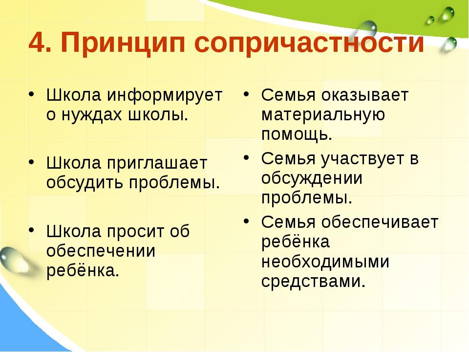 4. Принцип сопричастности Школа информирует о нуждах школы. Школа приглашает...