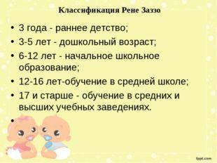 Классификация Рене Заззо 3 года - раннее детство; 3-5 лет - дошкольный возра