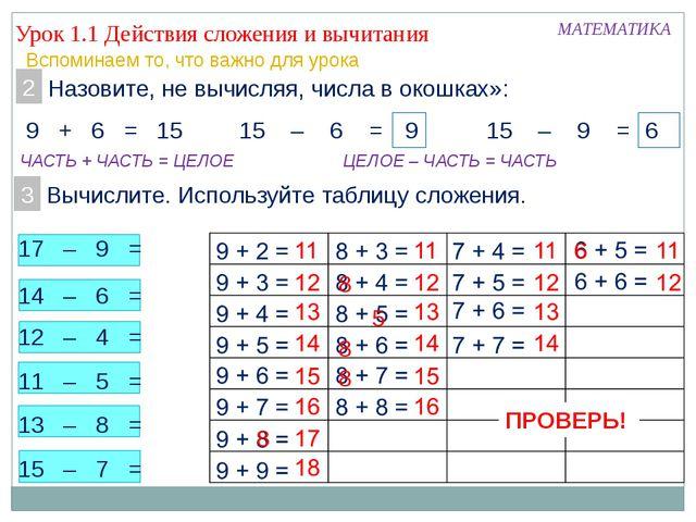13 – 8 = 11 – 5 = Урок 1.1 Действия сложения и вычитания МАТЕМАТИКА Вспомина...