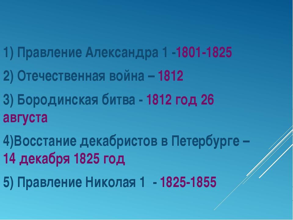 1) Правление Александра 1 -1801-1825 2) Отечественная война – 1812 3) Бородин...