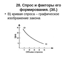 28. Спрос и факторы его формирования. (3б.) В) кривая спроса – графическое из