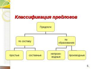 * Классификация предлогов 5