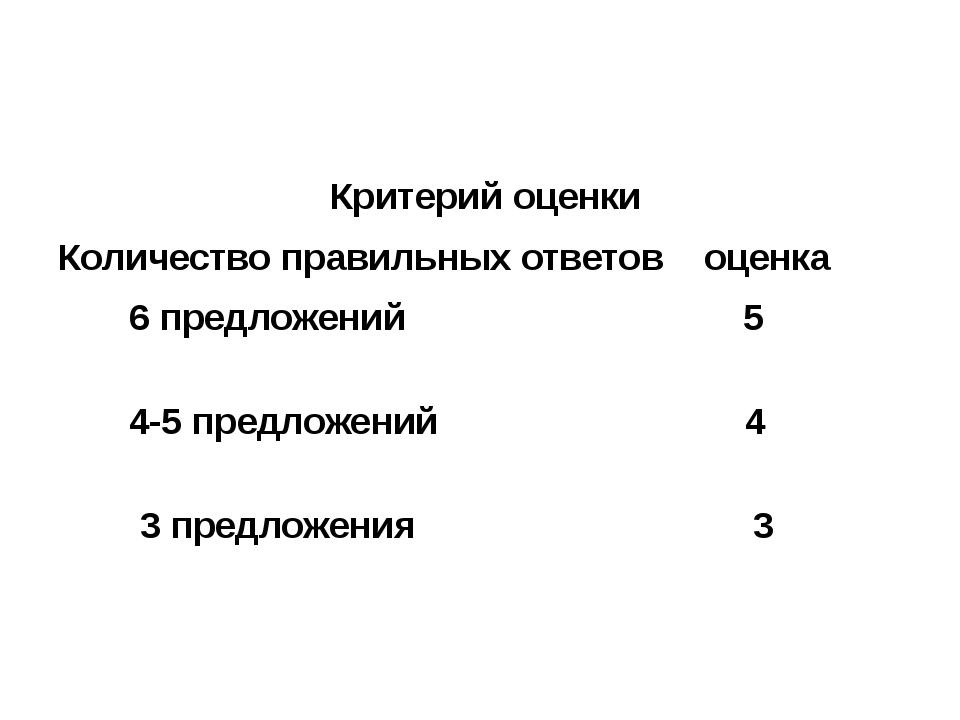 Критерий оценки Количество правильных ответов оценка 6 предложений 5 4-5 пре...