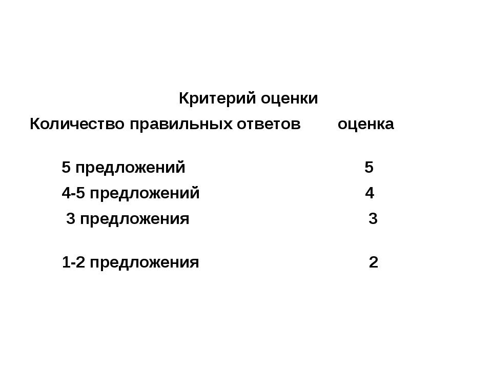 Критерий оценки Количество правильных ответов оценка 5 предложений 5 4-5 пре...