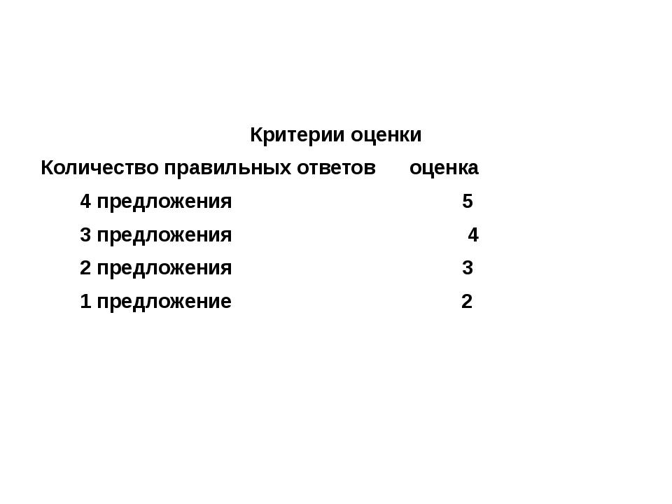 Критерии оценки Количество правильных ответов оценка 4 предложения 5 3 предл...