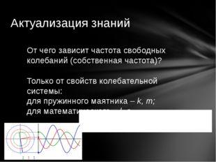 Актуализация знаний От чего зависит частота свободных колебаний (собственная
