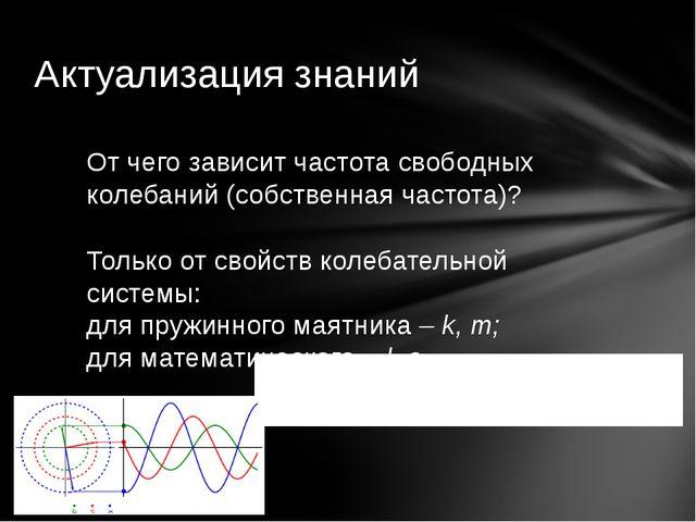 Актуализация знаний От чего зависит частота свободных колебаний (собственная...