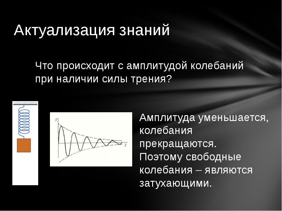 Актуализация знаний Что происходит с амплитудой колебаний при наличии силы тр...