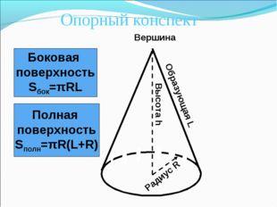 Образующая L Вершина Высота h Радиус R Боковая поверхность Sбок=πRL Полная по