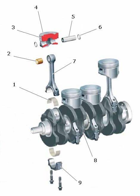 http://avto-science.ru/wp-content/uploads/2012/10/shema_kshm.jpg