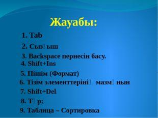 Жауабы: 1. Tab 2. Сызғыш 3. Backspace пернесін басу. 4. Shift+Ins 5. Пішім (Ф