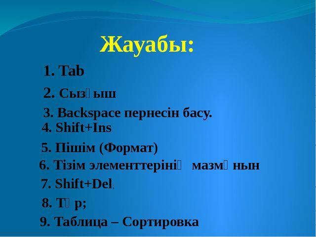 Жауабы: 1. Tab 2. Сызғыш 3. Backspace пернесін басу. 4. Shift+Ins 5. Пішім (Ф...