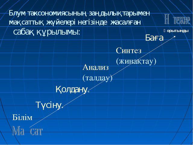 Білім Түсіну. Қолдану. Анализ (талдау) Синтез (жинақтау) Баға Блум таксономия...