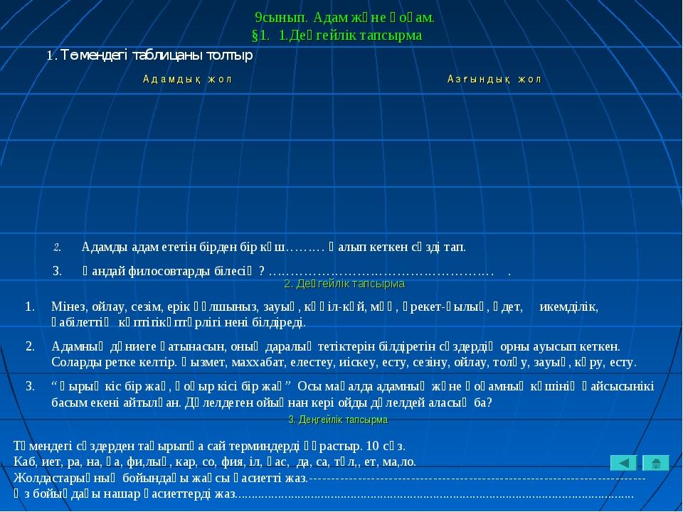 9сынып. Адам және қоғам. §1. 1.Деңгейлік тапсырма 1. Төмендегі таблицаны тол...