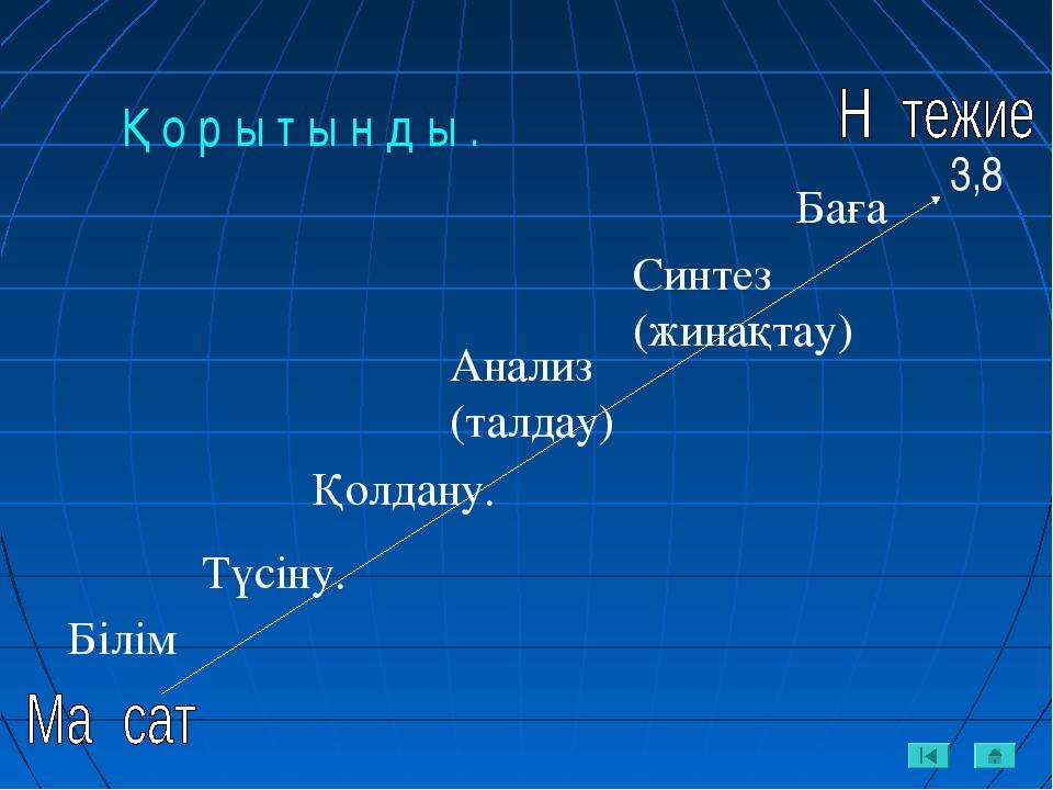 Білім Түсіну. Қолдану. Анализ (талдау) Синтез (жинақтау) Баға 3,8 Қ о р ы т ы...
