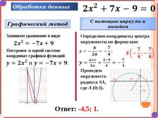 Ответ: -4,5; 1. Запишем уравнение в виде Построим в одной системе координат г