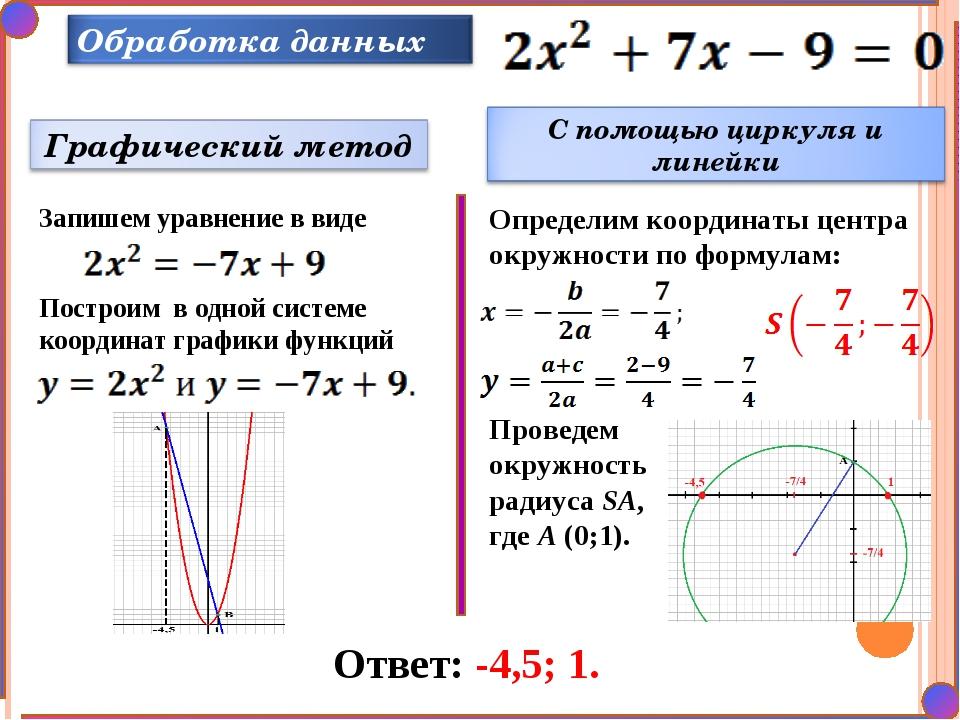 Ответ: -4,5; 1. Запишем уравнение в виде Построим в одной системе координат г...