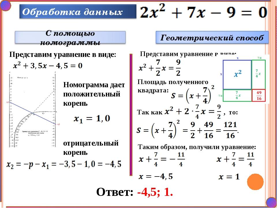 Ответ: -4,5; 1. Представим уравнение в виде: Номограмма дает положительный ко...